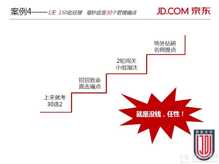 京东eclp 沧海结构图